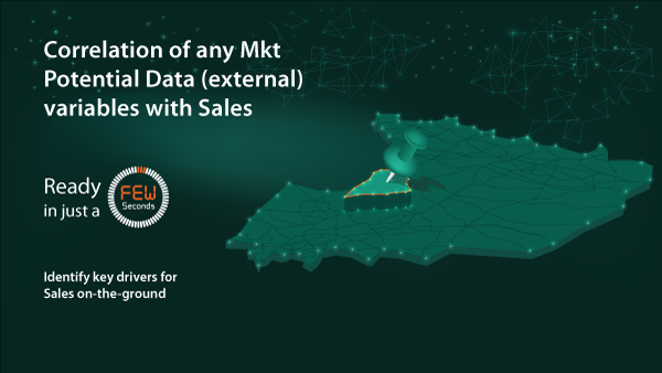 Correlation Mkt Potential Data(external) variables with sales
