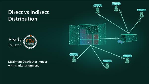 Direct vs Indirect Distribution
