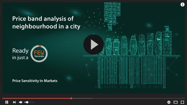 Price Band Analysis of SKUs Any City, any Neighbourhood
