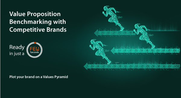 Value Proposition Benchmarking with Competitive Brands
